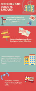 Travel Bogor Bandung, redBus
