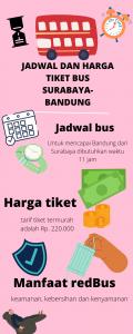 Jadwal Surabaya Bandung