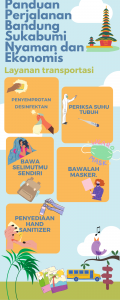 Rekomendasi Travel Bandung Sukabumi
